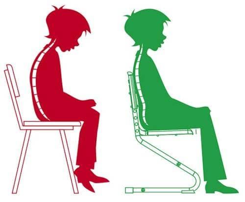 Сутулость у ребенка - как исправить с помощью корсета, упражнений, массажа?