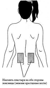 Сколько нужно держать перцовый пластырь на спине